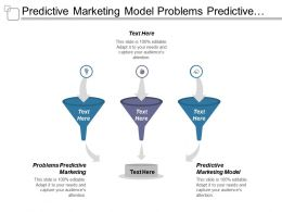Predictive Marketing Model Problems Predictive Marketing Risks Predictive Marketing Cpb