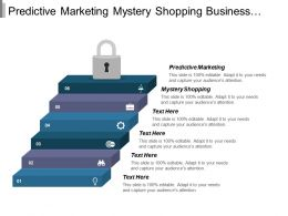 Predictive Marketing Mystery Shopping Business Analysis Bank Solutions Cpb
