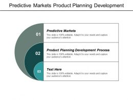 Predictive Markets Product Planning Development Process Customer Service Analysis Cpb