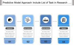 Predictive Model Approach Include List Of Task In Research Data Collection And Model Selection