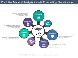 Predictive Model Of Analysis Include Forecasting Classification Regression And Text Analysis