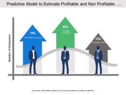 Predictive Model To Estimate Profitable And Non Profitable Customer Value