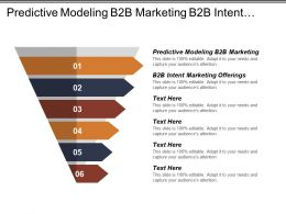 Predictive Modeling B2b Marketing B2b Intent Marketing Offerings Cpb