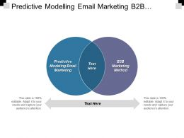 Predictive Modelling Email Marketing B2b Marketing Methods Communication Skills Cpb