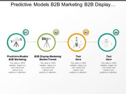 Predictive Models B2b Marketing B2b Display Marketing Market Trends Cpb