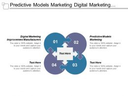 Predictive Models Marketing Digital Marketing Improvements Manufacturers Cpb