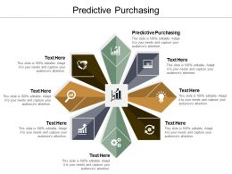 Predictive Purchasing Ppt Powerpoint Presentation Ideas Influencers Cpb