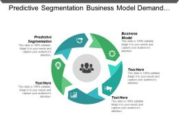 Predictive Segmentation Business Model Demand Generation Demand Generation Problem Cpb