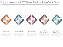 Predictor Assessment Ppt Design Predictor Powerpoint Slides