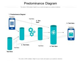 Predominance Diagram Ppt Powerpoint Presentation Professional Good Cpb