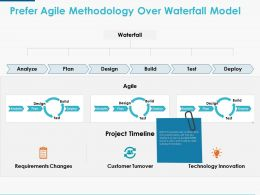 Prefer Agile Methodology Over Waterfall Model Ppt Powerpoint Presentation Icon Graphics