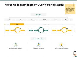 Prefer Agile Methodology Over Waterfall Model Ppt Presentation Icon Picture