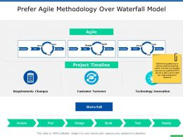 Prefer Agile Methodology Over Waterfall Model Timeline Ppt Slides