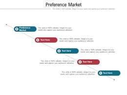 Preference Market Ppt Powerpoint Presentation File Styles Cpb