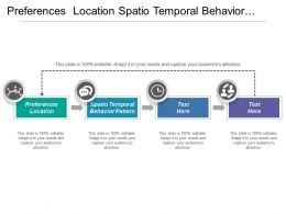 Preferences Location Spatio Temporal Behavior Pattern Marketing Mix