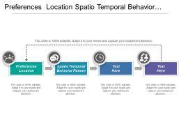 preferences_location_spatio_temporal_behavior_pattern_marketing_mix_Slide01
