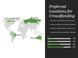 Preferred Locations For Crowdfunding Powerpoint Slide Clipart