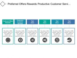 Preferred Offers Rewards Productive Customer Services Foundation Codebase