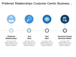 Preferred Relationships Customer Centric Business Model Optimized Distribution
