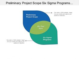 Preliminary Project Scope Six Sigma Programs Strategic Leadership Cpb
