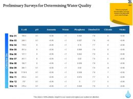 Preliminary Surveys For Determining Water Quality Ppt File Topics