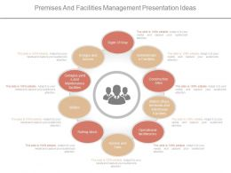 Premises And Facilities Management Presentation Ideas