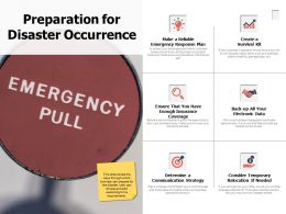 Preparation For Disaster Occurrence Innovation Ppt Powerpoint Presentation Outline Visuals