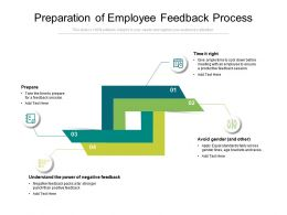Preparation Of Employee Feedback Process
