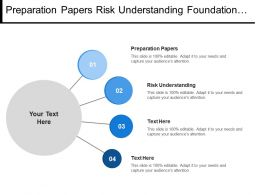 Preparation Papers Risk Understanding Foundation Risk Assessment Historical Experience