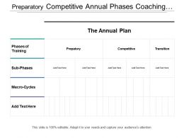 Preparatory Competitive Annual Phases Coaching Plan Template