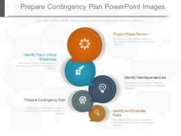 Prepare Contingency Plan Powerpoint Images