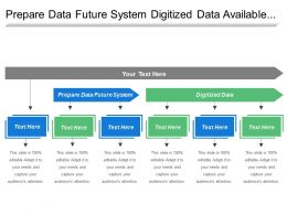 Prepare Data Future System Digitized Data Available Resources