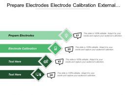 Prepare Electrodes Electrode Calibration External Environment Performance Delivery Cpb
