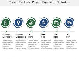 Prepare Electrodes Prepare Experiment Electrode Calibration External Environment