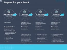 Prepare For Your Event Agenda Recycling Ppt Powerpoint Presentation Maker
