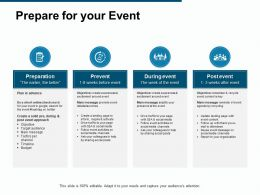 Prepare For Your Event During Event Post Plan Ppt Powerpoint Presentation File Vector
