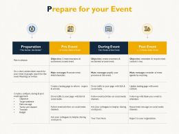 Prepare For Your Event During Management E81 Ppt Powerpoint Presentation Infographics Skills