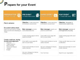 Prepare For Your Event Event Approach Objective Ppt Powerpoint Presentation Icon Clipart