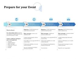 Prepare For Your Event Objective Ppt Powerpoint Presentation Pictures Icon