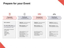 Prepare For Your Event Preparation Objective Ppt Powerpoint Presentation Gallery Format