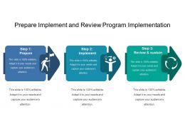 Prepare Implement And Review Program Implementation