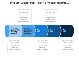 Prepare Lesson Plan And Training Module Informal Feedback Integrated Feedback