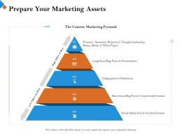Prepare Your Marketing Assets In Ebooks Ppt Powerpoint Presentation Styles Layout Ideas