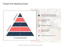 Prepare Your Marketing Assets Ppt Powerpoint Presentation Summary Format Ideas