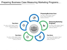Preparing Business Case Measuring Marketing Programs Visiting Sites