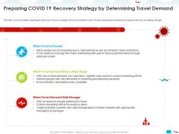 Preparing COVID 19 Recovery Strategy By Determining Travel Demand Who Are Ppt Powerpoint Presentation Styles Show