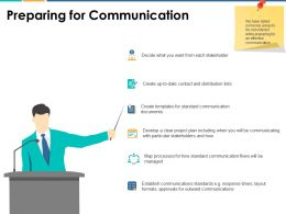 Preparing For Communication Checklist Ppt Powerpoint Presentation Pictures File