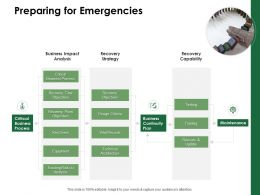 Preparing For Emergencies Business Impact Analysis Ppt Powerpoint Presentation Objects