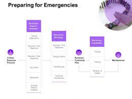 Preparing For Emergencies Ppt Powerpoint Presentation Ideas Model