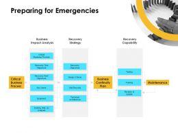 Preparing For Emergencies Ppt Powerpoint Presentation Infographics